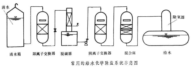 阳离子符号结构示意图